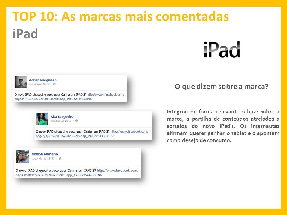 TOP 10: As marcas mais comentadas iPad O que dizem sobre a marca.