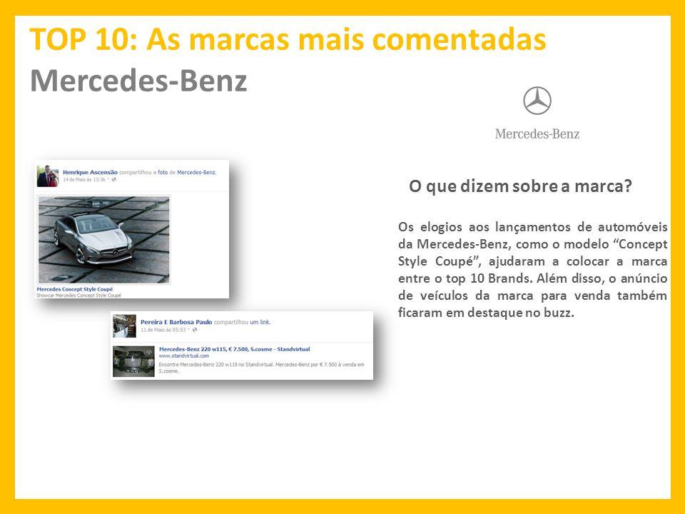 TOP 10: As marcas mais comentadas Mercedes-Benz O que dizem sobre a marca.