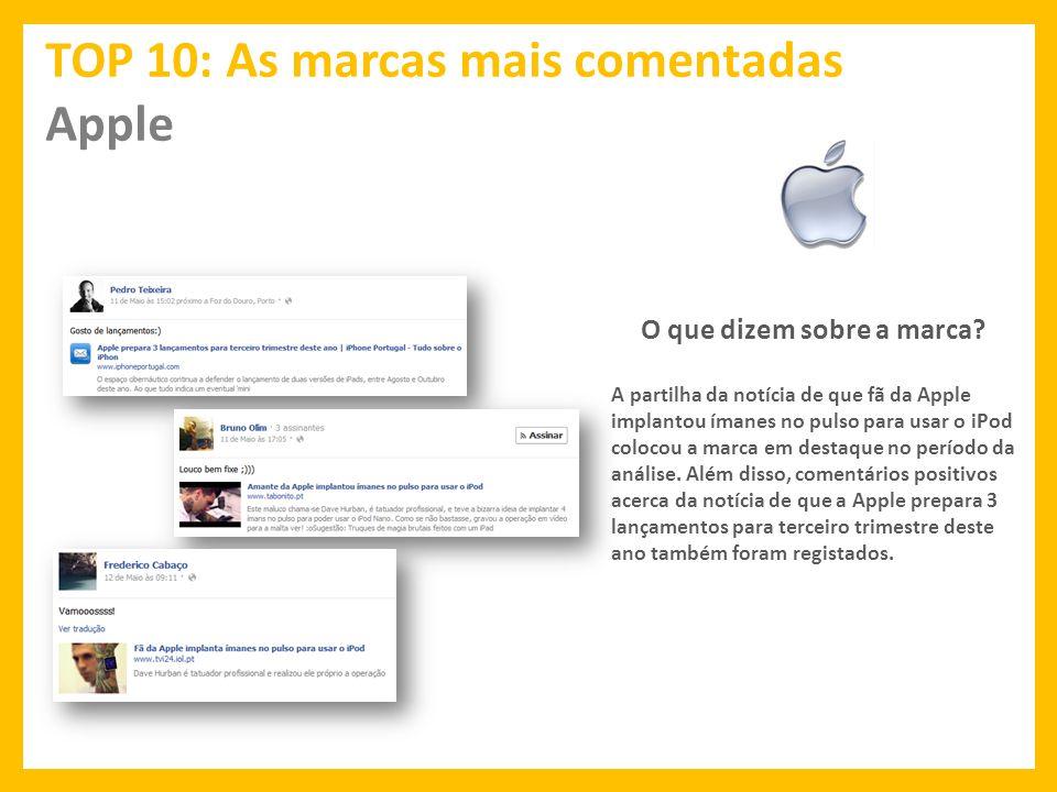 TOP 10: As marcas mais comentadas Apple O que dizem sobre a marca.