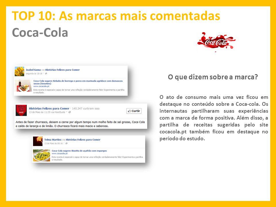 TOP 10: As marcas mais comentadas Coca-Cola O que dizem sobre a marca.
