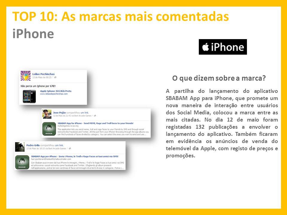 TOP 10: As marcas mais comentadas iPhone O que dizem sobre a marca.