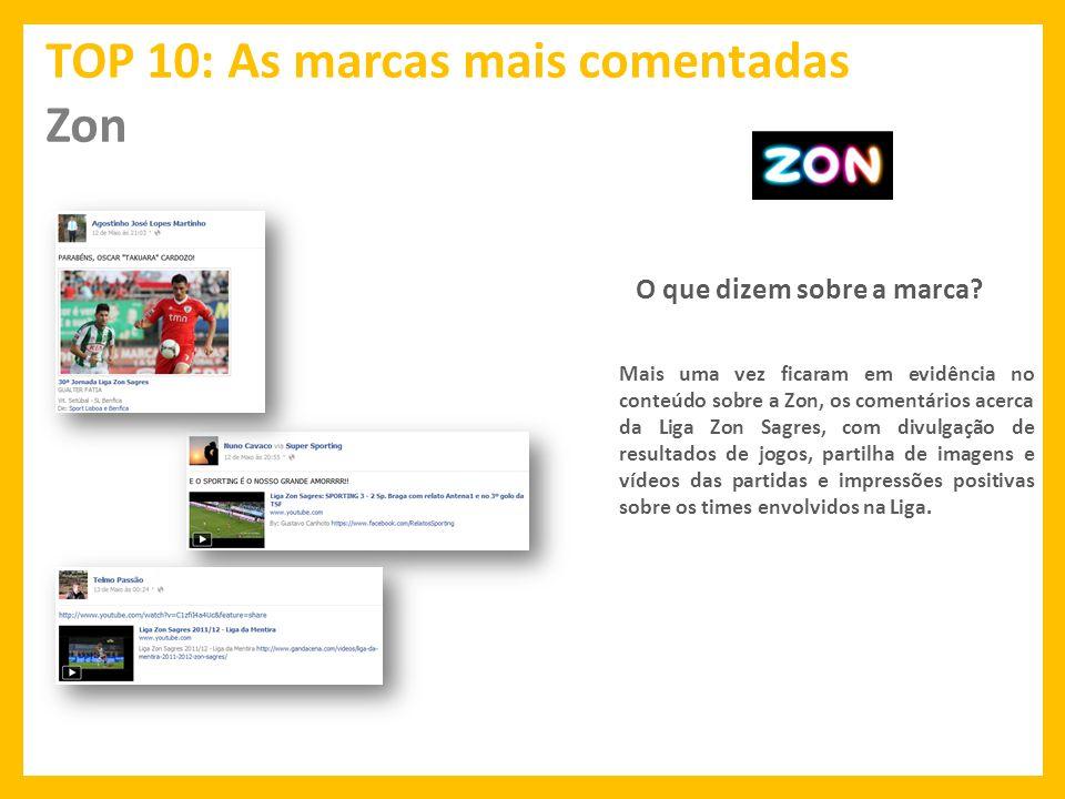 TOP 10: As marcas mais comentadas Zon O que dizem sobre a marca.