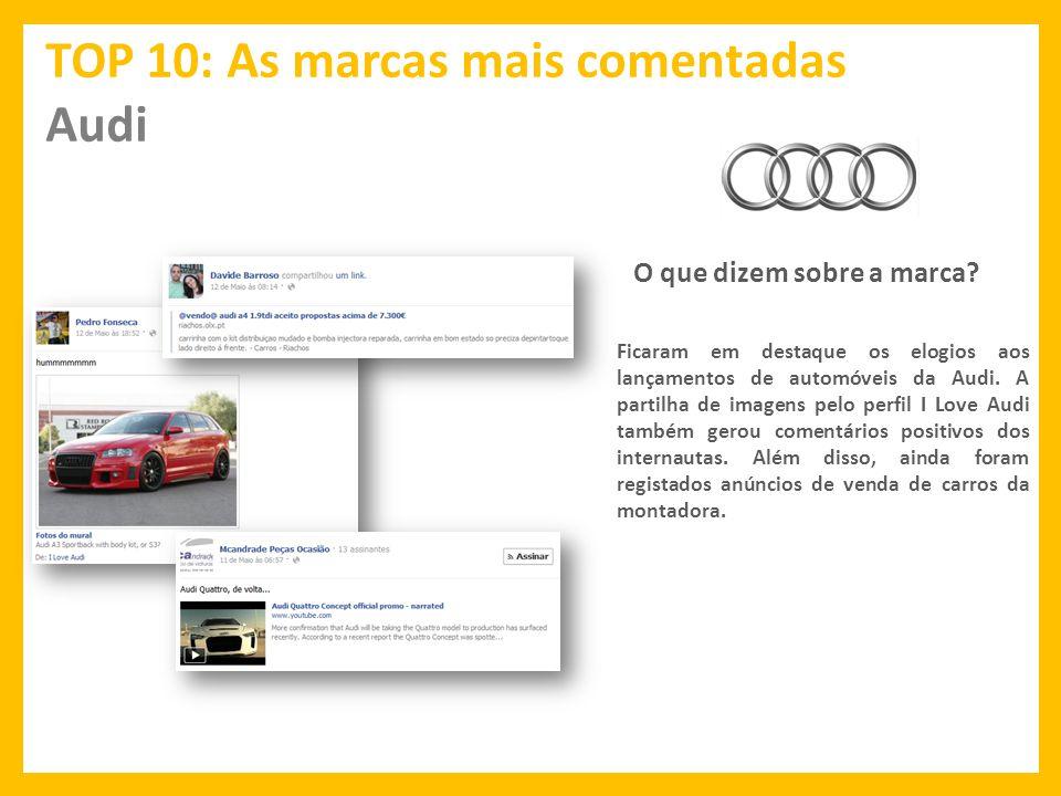 TOP 10: As marcas mais comentadas Audi O que dizem sobre a marca.