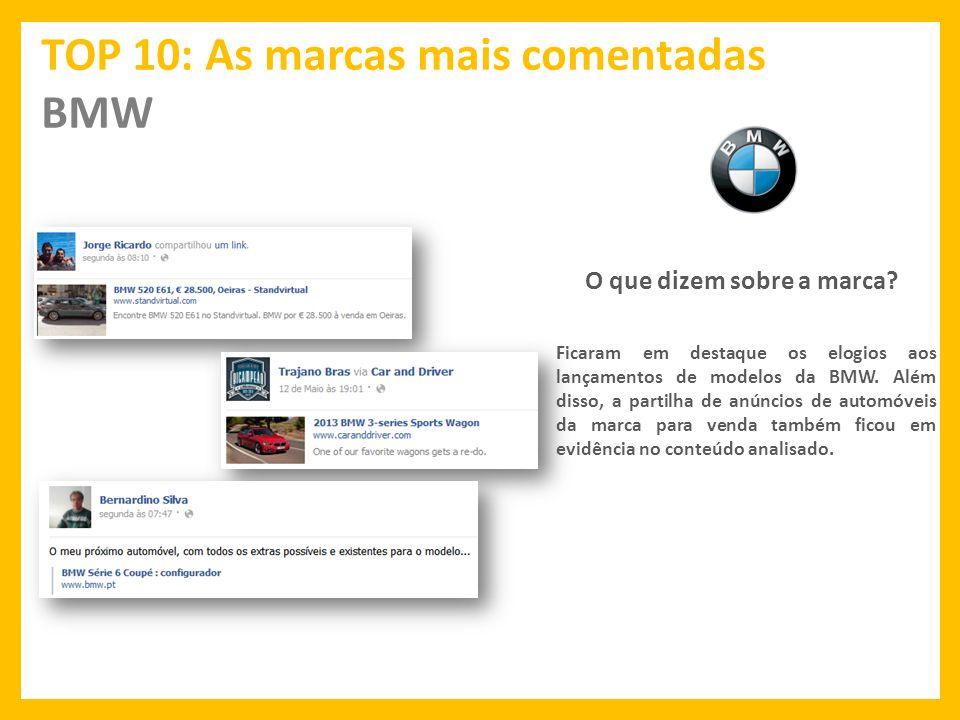 TOP 10: As marcas mais comentadas BMW O que dizem sobre a marca.