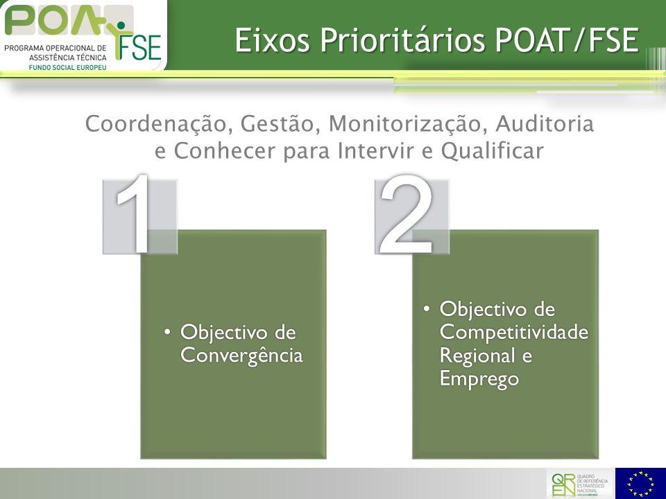 POAT/FSE Eixo Prioritário 1 Coordenação, Gestão, Monitorização, Auditoria e Conhecer para Intervir e Qualificar nas regiões do Objectivo Convergência Eixo Prioritário 2 Coordenação, Gestão, Monitorização, Auditoria e Conhecer para Intervir e Qualificar nas Regiões do Objectivo Competitividade Regional e Emprego.