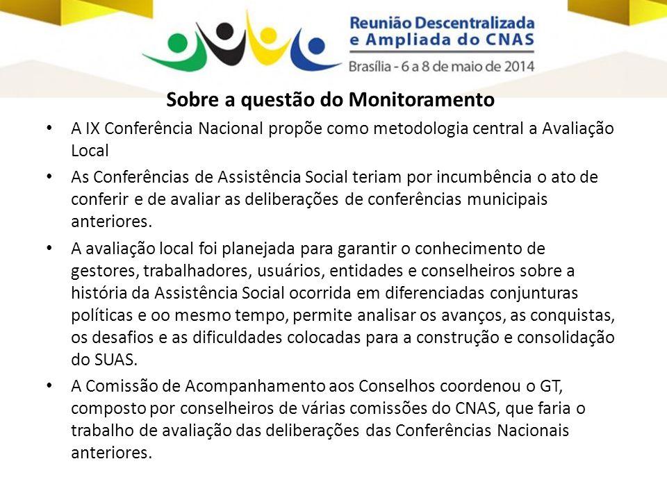 Sobre a questão do Monitoramento • A IX Conferência Nacional propõe como metodologia central a Avaliação Local • As Conferências de Assistência Social