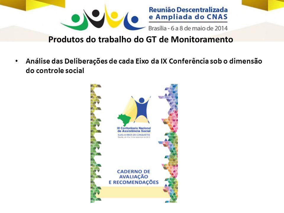Produtos do trabalho do GT de Monitoramento • Análise das Deliberações de cada Eixo da IX Conferência sob o dimensão do controle social