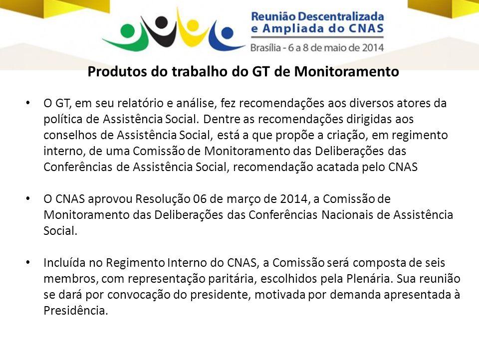 Produtos do trabalho do GT de Monitoramento • O GT, em seu relatório e análise, fez recomendações aos diversos atores da política de Assistência Socia