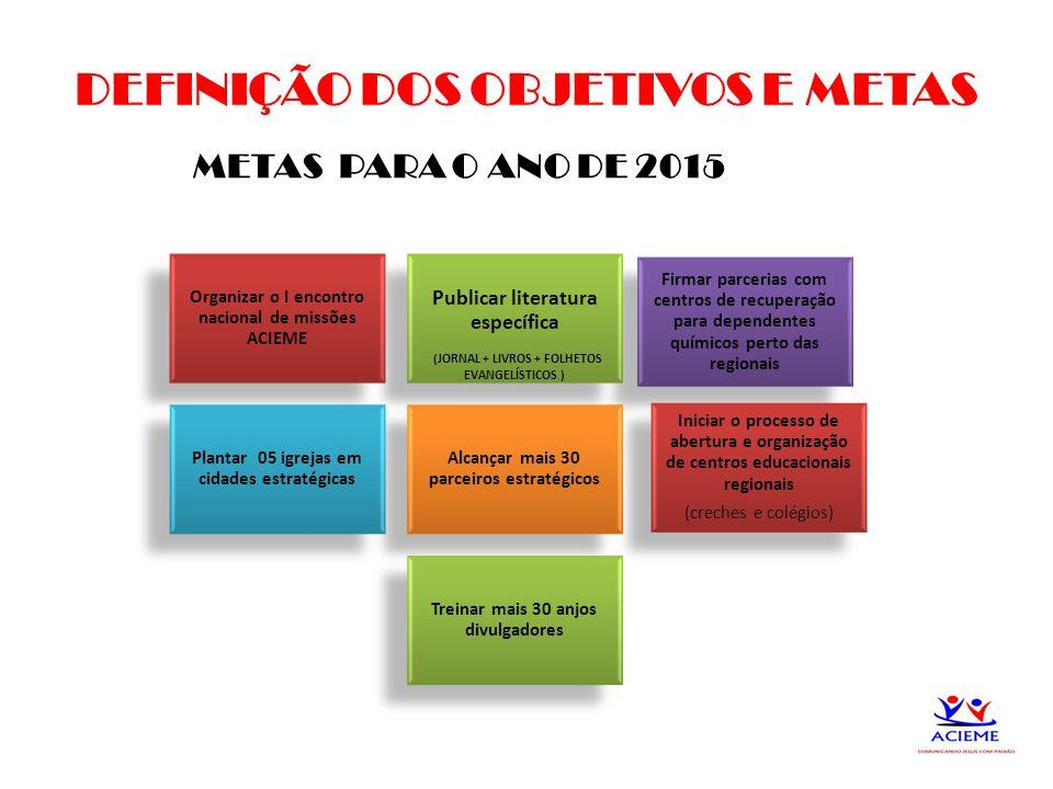 DEFINIÇÃO DOS OBJETIVOS E METAS 12 METAS PARA O ANO DE 2015