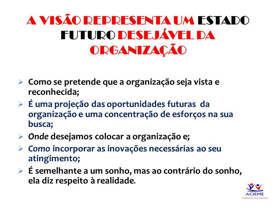 A VISÃO REPRESENTA UM ESTADO FUTURO DESEJÁVEL DA ORGANIZAÇÃO 7  Como se pretende que a organização seja vista e reconhecida;  É uma projeção das opo