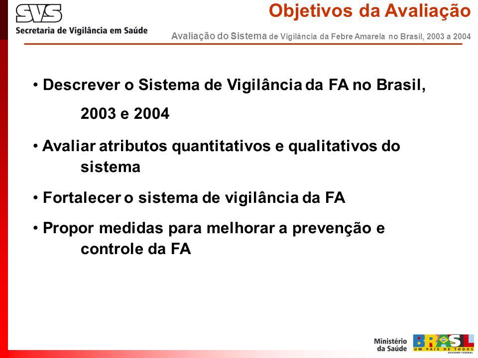 • Descrever o Sistema de Vigilância da FA no Brasil, 2003 e 2004 • Avaliar atributos quantitativos e qualitativos do sistema • Fortalecer o sistema de