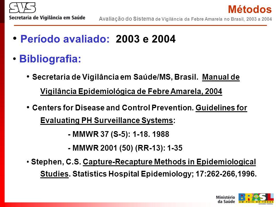 • Período avaliado: 2003 e 2004 • Bibliografia: • Secretaria de Vigilância em Saúde/MS, Brasil. Manual de Vigilância Epidemiológica de Febre Amarela,