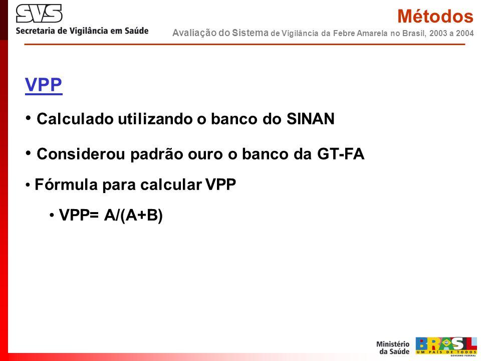 VPP • Calculado utilizando o banco do SINAN • Considerou padrão ouro o banco da GT-FA • Fórmula para calcular VPP • VPP= A/(A+B) Métodos Avaliação do