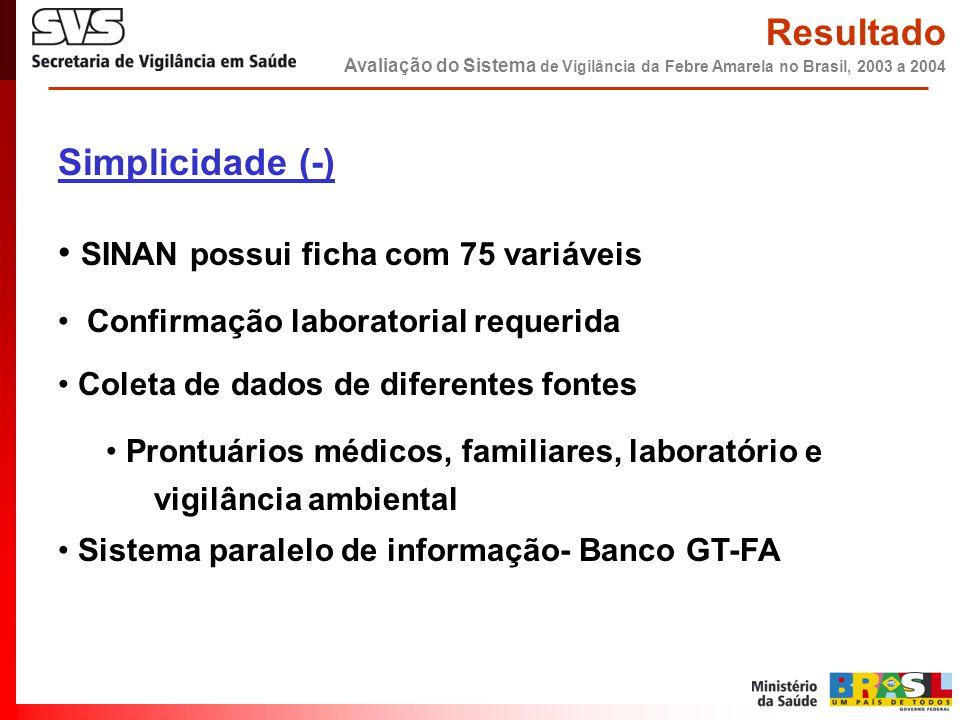 Simplicidade (-) • SINAN possui ficha com 75 variáveis • Confirmação laboratorial requerida • Coleta de dados de diferentes fontes • Prontuários médic