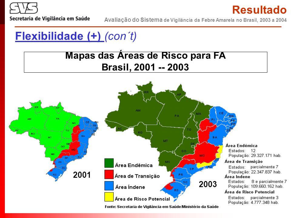 Mapas das Áreas de Risco para FA Brasil, 2001 -- 2003 2001 2003 Resultado Avaliação do Sistema de Vigilância da Febre Amarela no Brasil, 2003 a 2004 F