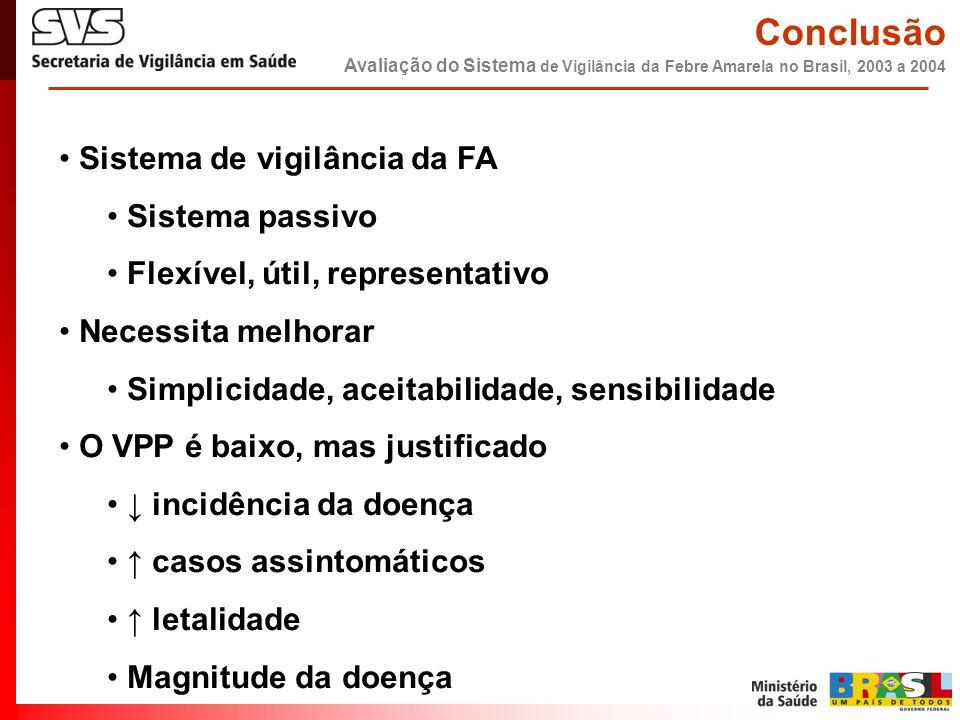 • Sistema de vigilância da FA • Sistema passivo • Flexível, útil, representativo • Necessita melhorar • Simplicidade, aceitabilidade, sensibilidade •