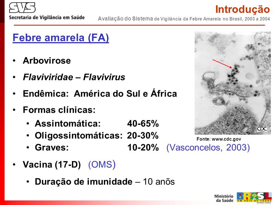 Introdução Avaliação do Sistema de Vigilância da Febre Amarela no Brasil, 2003 a 2004 Febre amarela (FA) •Arbovirose •Flaviviridae – Flavivirus •Endêm