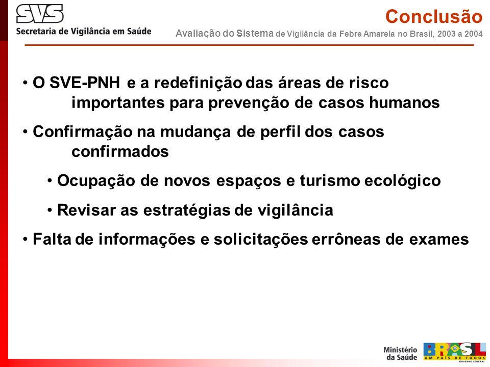 • O SVE-PNH e a redefinição das áreas de risco importantes para prevenção de casos humanos • Confirmação na mudança de perfil dos casos confirmados •