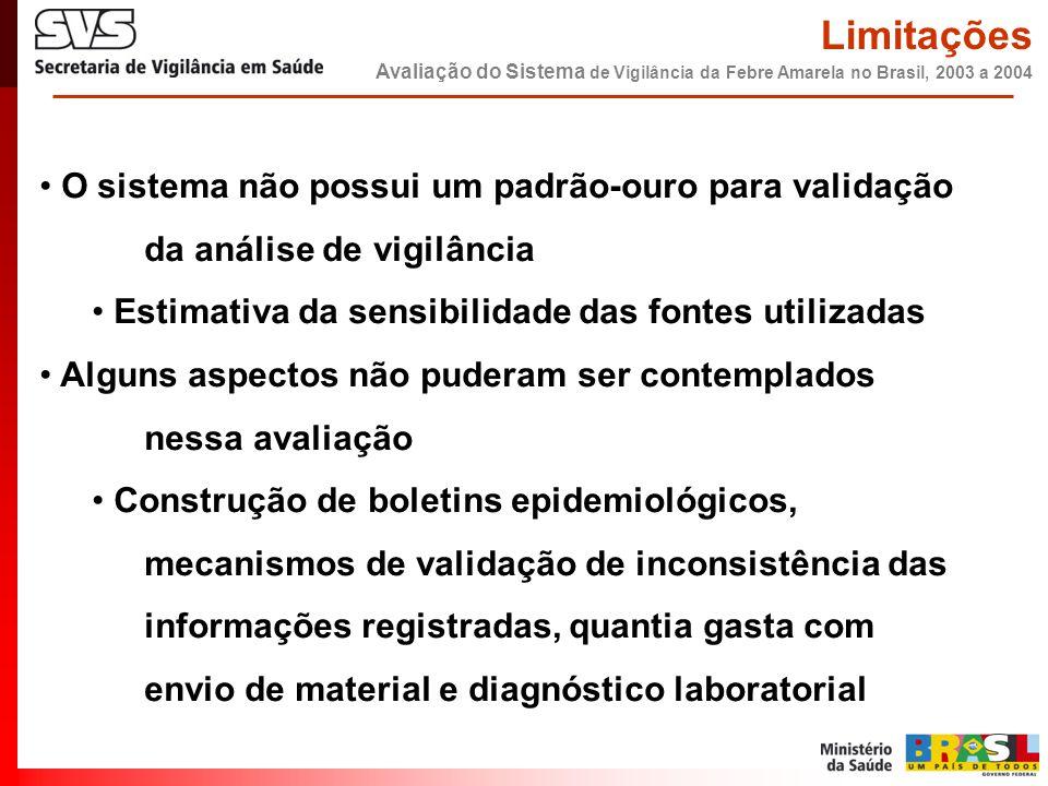 • O sistema não possui um padrão-ouro para validação da análise de vigilância • Estimativa da sensibilidade das fontes utilizadas • Alguns aspectos nã