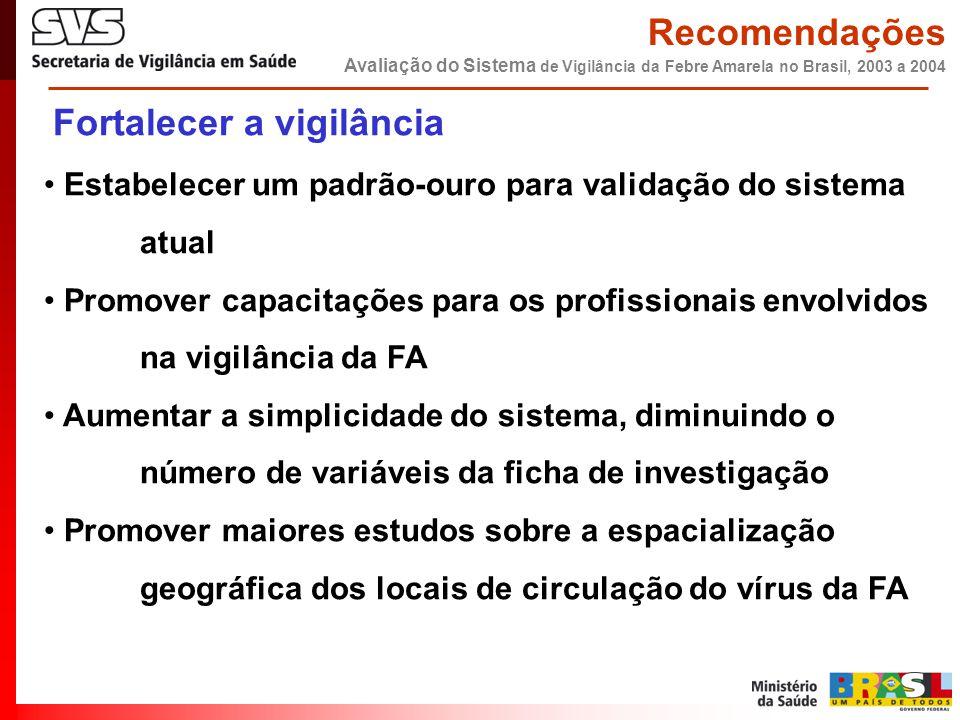 Fortalecer a vigilância • Estabelecer um padrão-ouro para validação do sistema atual • Promover capacitações para os profissionais envolvidos na vigil