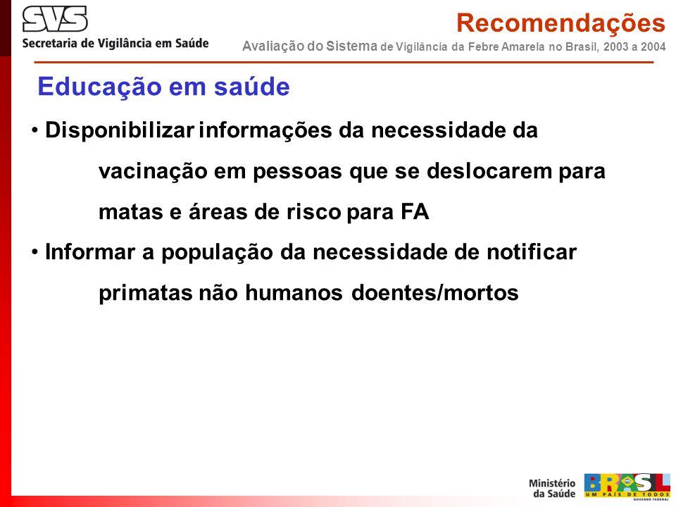 Educação em saúde • Disponibilizar informações da necessidade da vacinação em pessoas que se deslocarem para matas e áreas de risco para FA • Informar