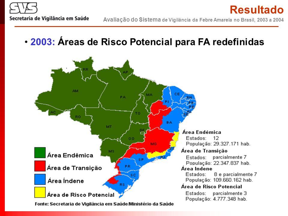 Resultado Avaliação do Sistema de Vigilância da Febre Amarela no Brasil, 2003 a 2004 • 2003: Áreas de Risco Potencial para FA redefinidas
