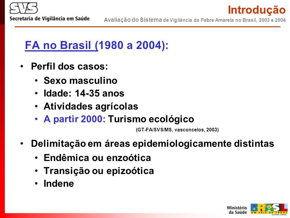 FA no Brasil (1980 a 2004): •Perfil dos casos: •Sexo masculino •Idade: 14-35 anos •Atividades agrícolas •A partir 2000: Turismo ecológico (GT-FA/SVS/M