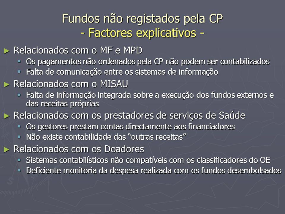 Fundos não registados pela CP - Factores explicativos - ► Relacionados com o MF e MPD  Os pagamentos não ordenados pela CP não podem ser contabilizad
