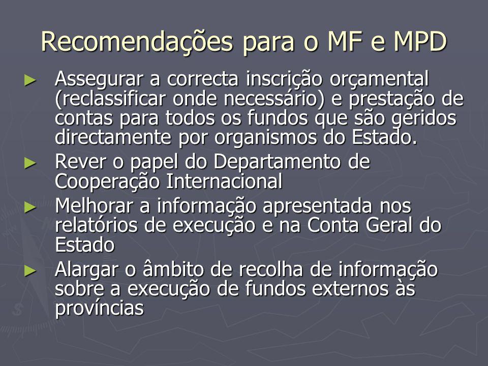 Recomendações para o MF e MPD ► Assegurar a correcta inscrição orçamental (reclassificar onde necessário) e prestação de contas para todos os fundos q