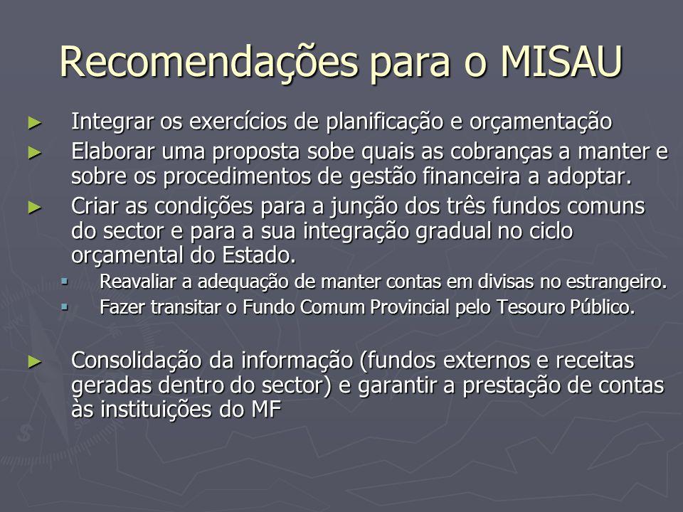 Recomendações para o MISAU ► Integrar os exercícios de planificação e orçamentação ► Elaborar uma proposta sobe quais as cobranças a manter e sobre os