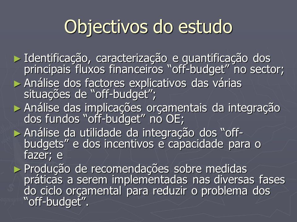 """Objectivos do estudo ► Identificação, caracterização e quantificação dos principais fluxos financeiros """"off-budget"""" no sector; ► Análise dos factores"""