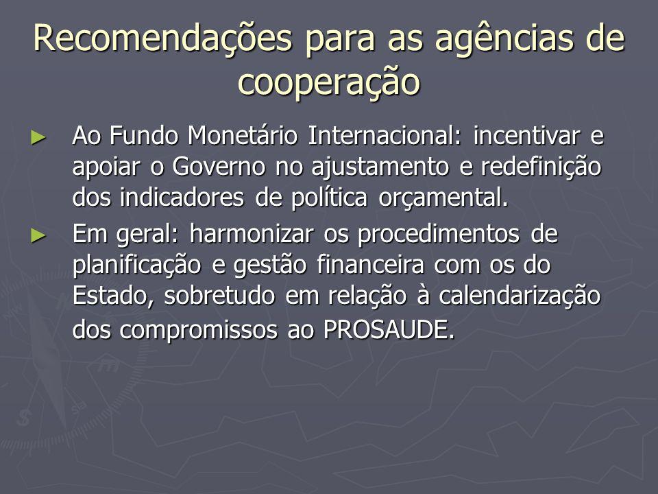 Recomendações para as agências de cooperação ► Ao Fundo Monetário Internacional: incentivar e apoiar o Governo no ajustamento e redefinição dos indica