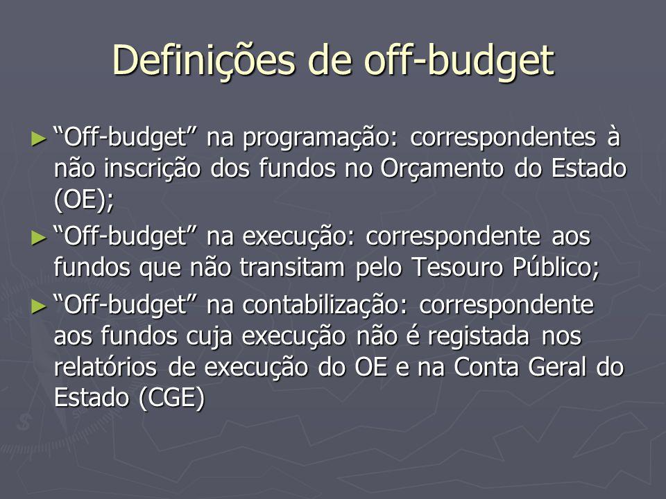 """Definições de off-budget ► """"Off-budget"""" na programação: correspondentes à não inscrição dos fundos no Orçamento do Estado (OE); ► """"Off-budget"""" na exec"""