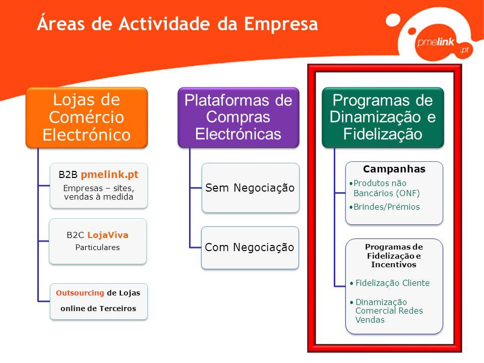 Lojas de Comércio Electrónico B2B pmelink.pt Empresas – sites, vendas à medida B2C LojaViva Particulares Outsourcing de Lojas online de Terceiros Plat