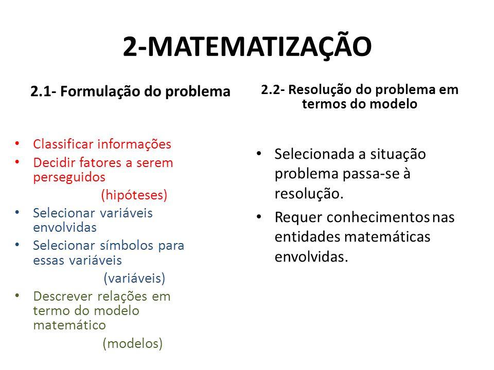 2-MATEMATIZAÇÃO 2.1- Formulação do problema • Classificar informações • Decidir fatores a serem perseguidos (hipóteses) • Selecionar variáveis envolvi