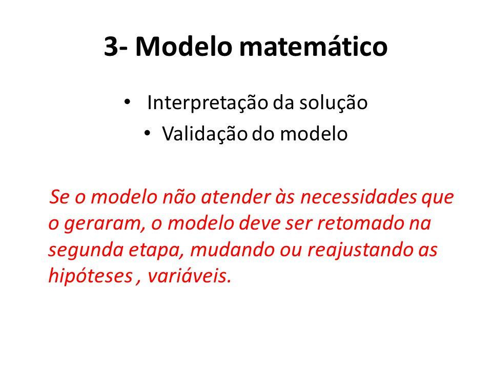 3- Modelo matemático • Interpretação da solução • Validação do modelo Se o modelo não atender às necessidades que o geraram, o modelo deve ser retomad