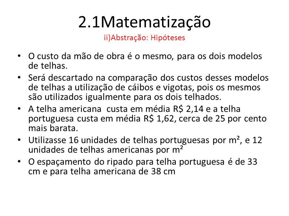 2.1Matematização ii)Abstração: Hipóteses • O custo da mão de obra é o mesmo, para os dois modelos de telhas. • Será descartado na comparação dos custo
