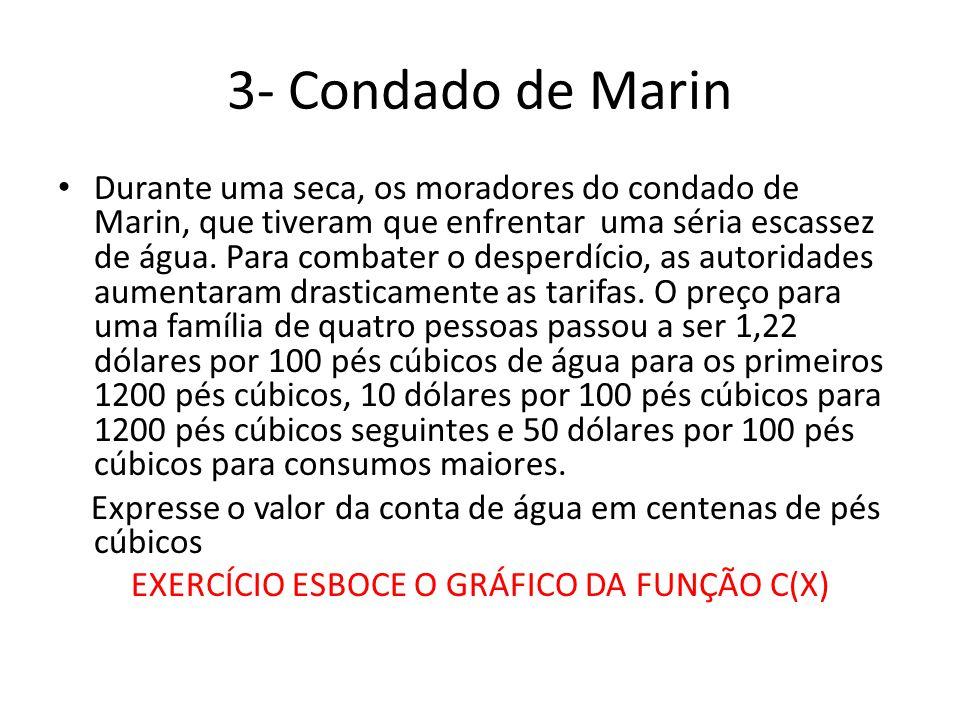 3- Condado de Marin • Durante uma seca, os moradores do condado de Marin, que tiveram que enfrentar uma séria escassez de água. Para combater o desper