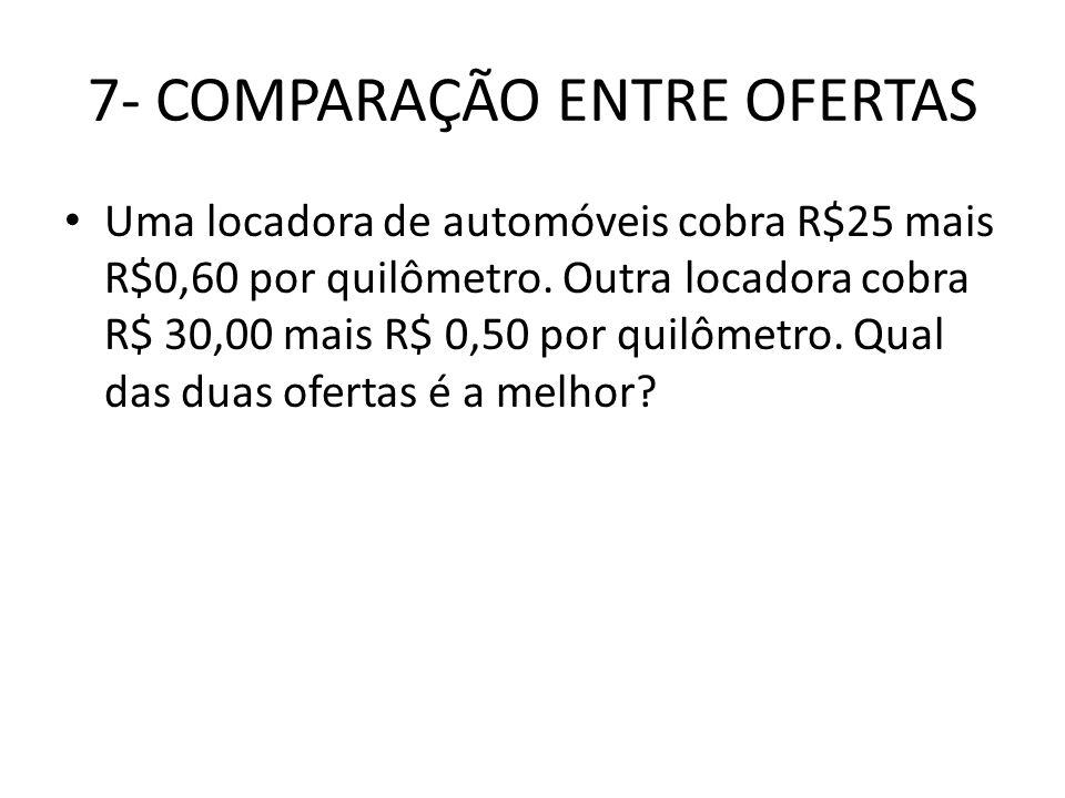 7- COMPARAÇÃO ENTRE OFERTAS • Uma locadora de automóveis cobra R$25 mais R$0,60 por quilômetro. Outra locadora cobra R$ 30,00 mais R$ 0,50 por quilôme