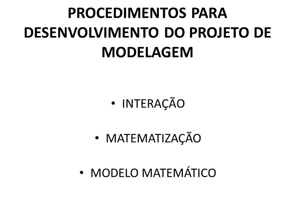 PROCEDIMENTOS PARA DESENVOLVIMENTO DO PROJETO DE MODELAGEM • INTERAÇÃO • MATEMATIZAÇÃO • MODELO MATEMÁTICO