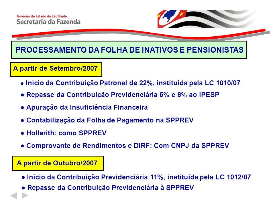 ● Início da Contribuição Patronal de 22%, instituída pela LC 1010/07 ● Repasse da Contribuição Previdenciária 5% e 6% ao IPESP ● Apuração da Insuficiê