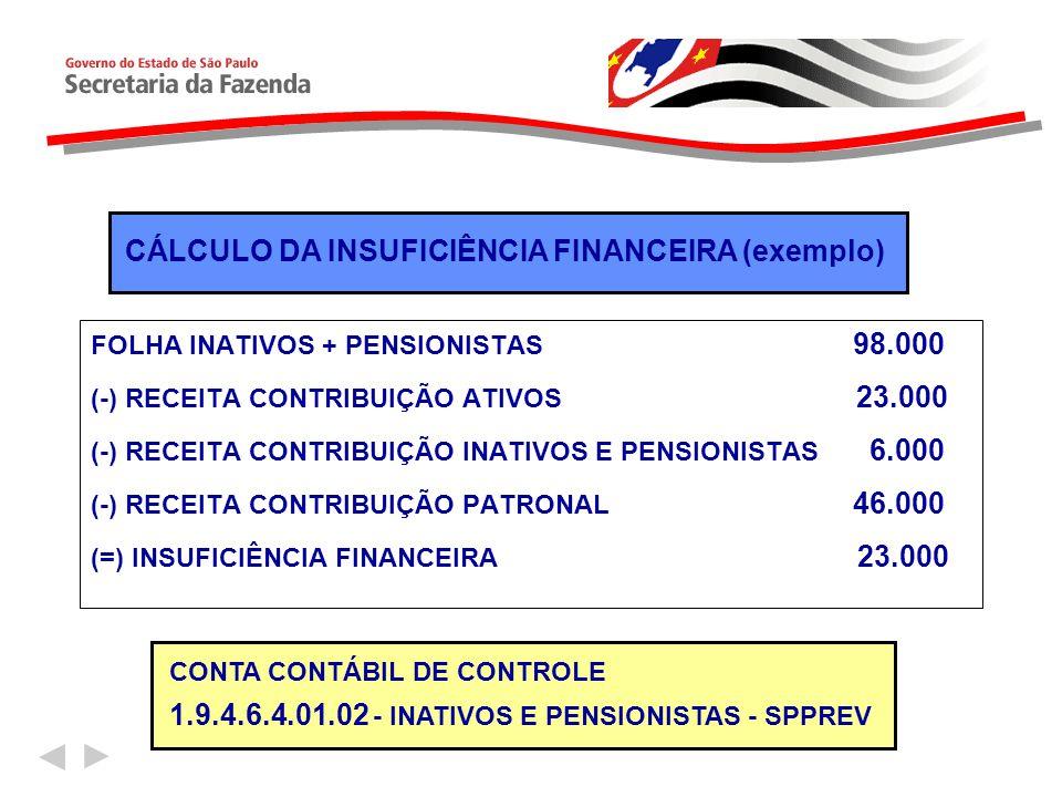 FOLHA INATIVOS + PENSIONISTAS 98.000 (-) RECEITA CONTRIBUIÇÃO ATIVOS 23.000 (-) RECEITA CONTRIBUIÇÃO INATIVOS E PENSIONISTAS 6.000 (-) RECEITA CONTRIB