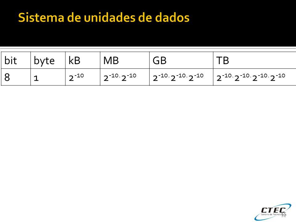 bitbytekBMBGBTB 812 -10 2 -10. 2 -10 2 -10. 2 -10. 2 -10 2 -10. 2 -10. 2 -10. 2 -10 15