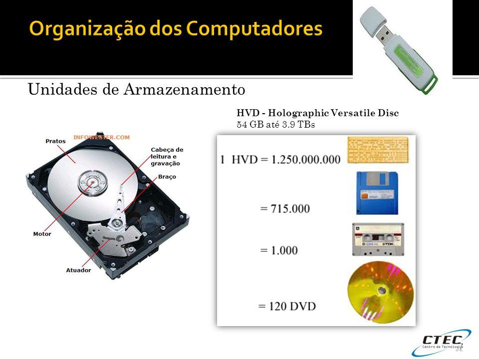 7 Unidades de Armazenamento HVD - Holographic Versatile Disc 54 GB até 3.9 TBs