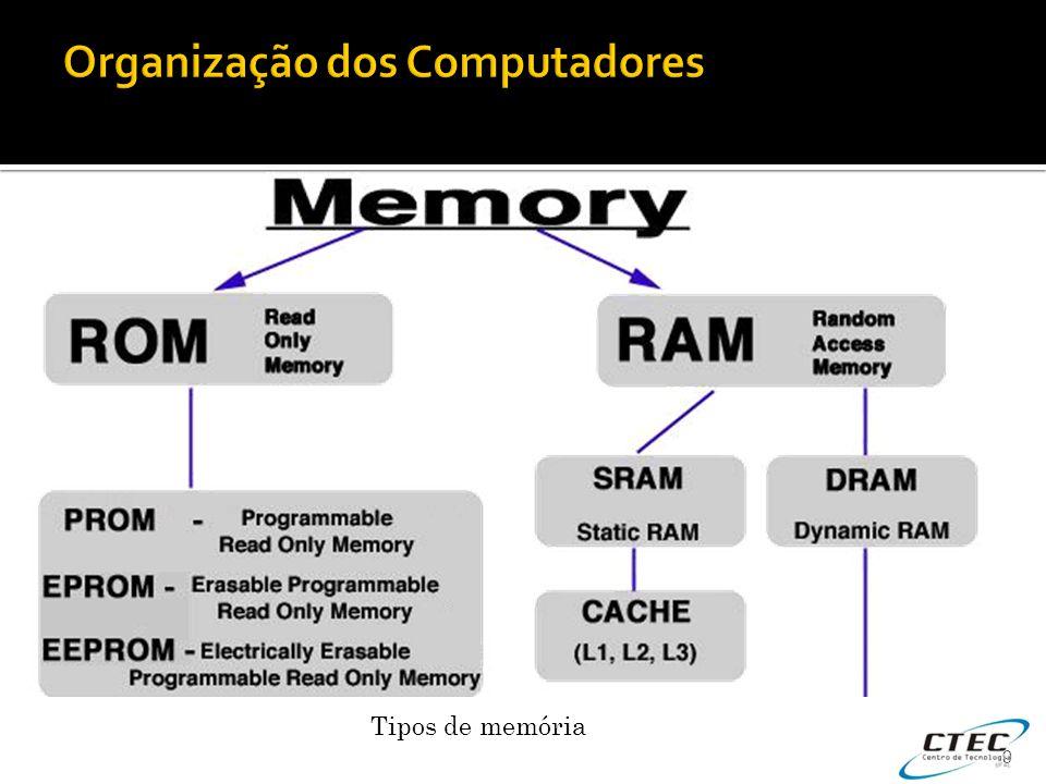 9 Tipos de memória