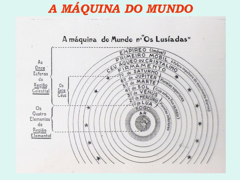 A MÁQUINA DO MUNDO