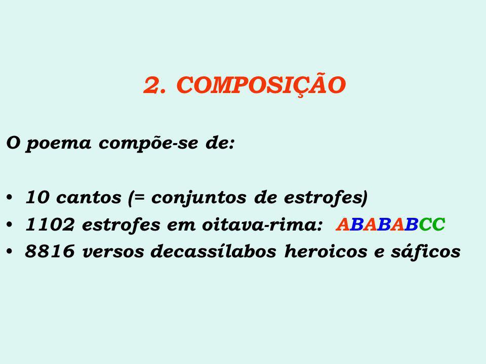 2. COMPOSIÇÃO O poema compõe-se de: • 10 cantos (= conjuntos de estrofes) • 1102 estrofes em oitava-rima: ABABABCC • 8816 versos decassílabos heroicos
