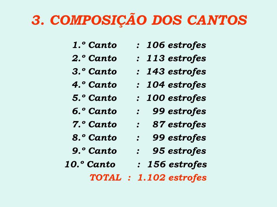 3. COMPOSIÇÃO DOS CANTOS 1.º Canto : 106 estrofes 2.º Canto : 113 estrofes 3.º Canto : 143 estrofes 4.º Canto : 104 estrofes 5.º Canto : 100 estrofes