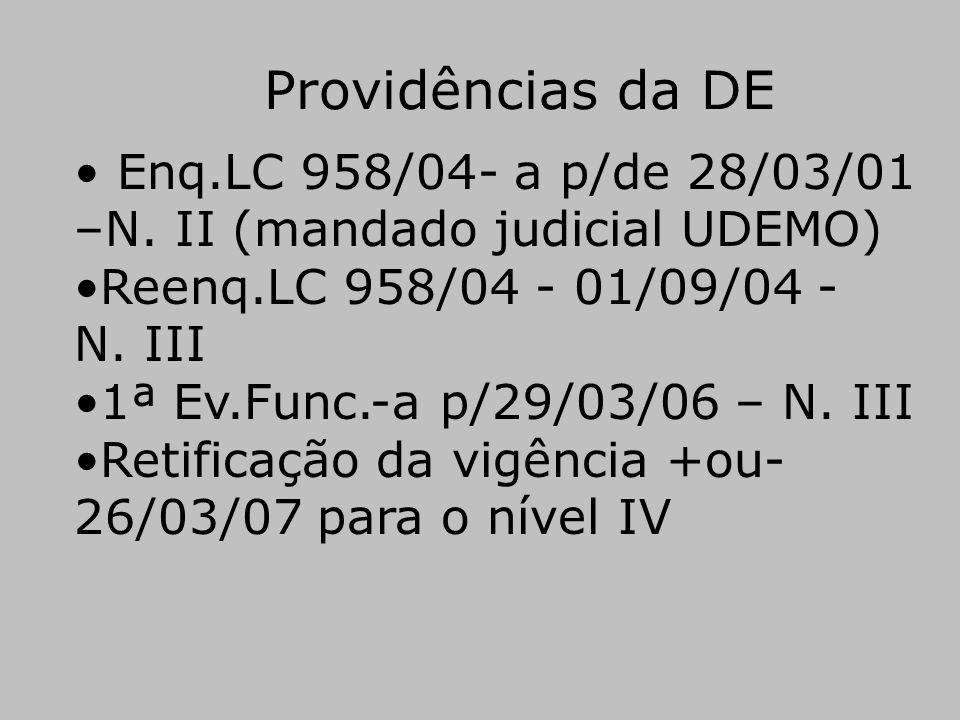 Providências da DE • Enq.LC 958/04- a p/de 28/03/01 –N. II (mandado judicial UDEMO) •Reenq.LC 958/04 - 01/09/04 - N. III •1ª Ev.Func.-a p/29/03/06 – N