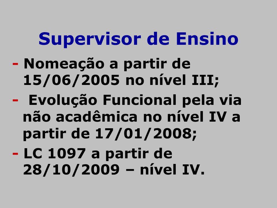 Supervisor de Ensino - Nomeação a partir de 15/06/2005 no nível III; - Evolução Funcional pela via não acadêmica no nível IV a partir de 17/01/2008; -